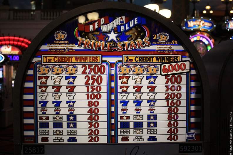 Ігрові автомати на гроші для ipad